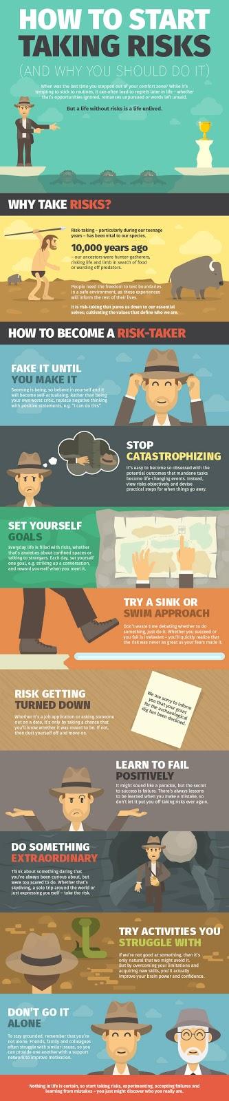 RushCube Benefits Of Risk Taking