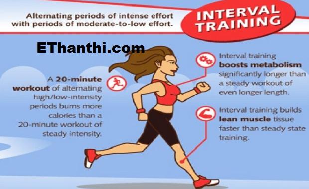 இண்டர்வெல் டிரெயினிங் - Intervel Training