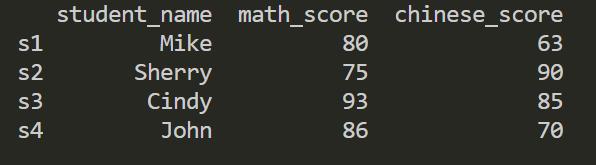 python_pandas_dataframe_tutorial