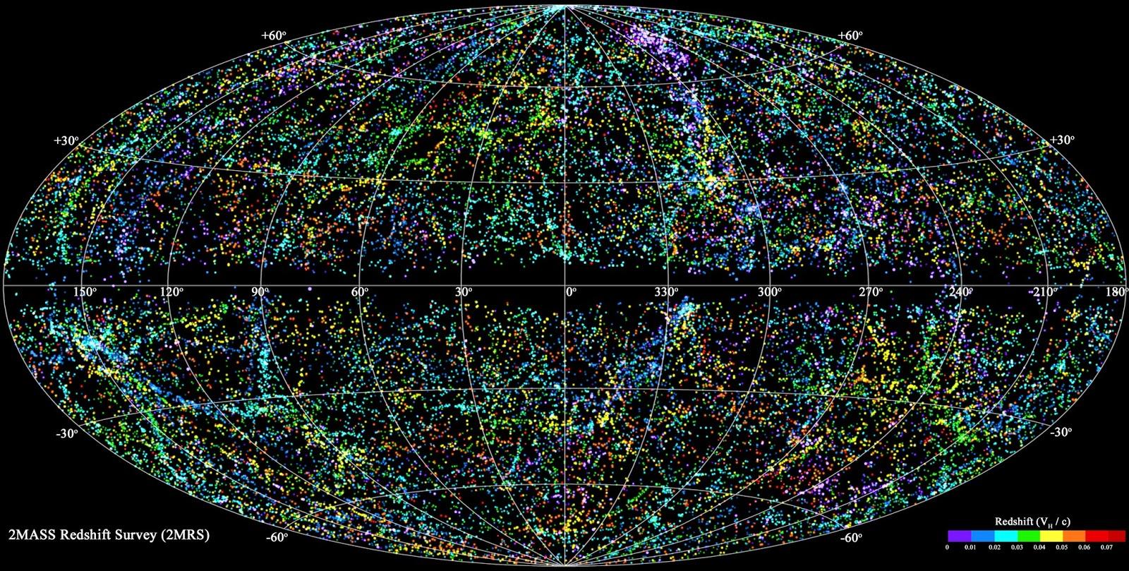 The Gammaray Burst Hubble Diagram To Z66 By Mainskweeze