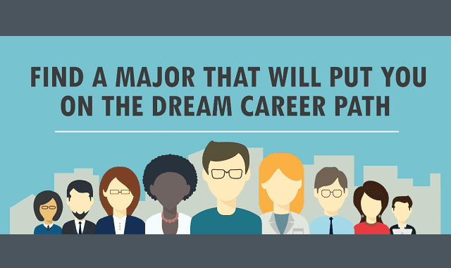 Find A Major That Will Put You On The Dream Career Path