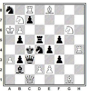 Problema de mate en 2 compuesto por Hilding Froberg (Tournoi national suédois, Springaren, 1998)