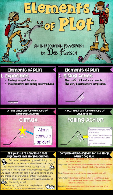 Use this plot PowerPoint to teach your students about plot elements. After being introduced to the elements of a plot diagram, students will read a short story and fill out a plot diagram. It includes a companion handout!