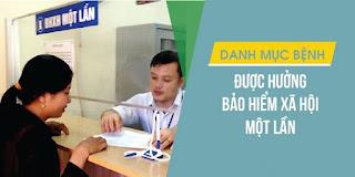 Danh mục bệnh hưởng BHXH