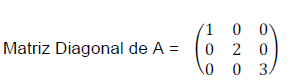 Matriz diagonal 3x3 de A