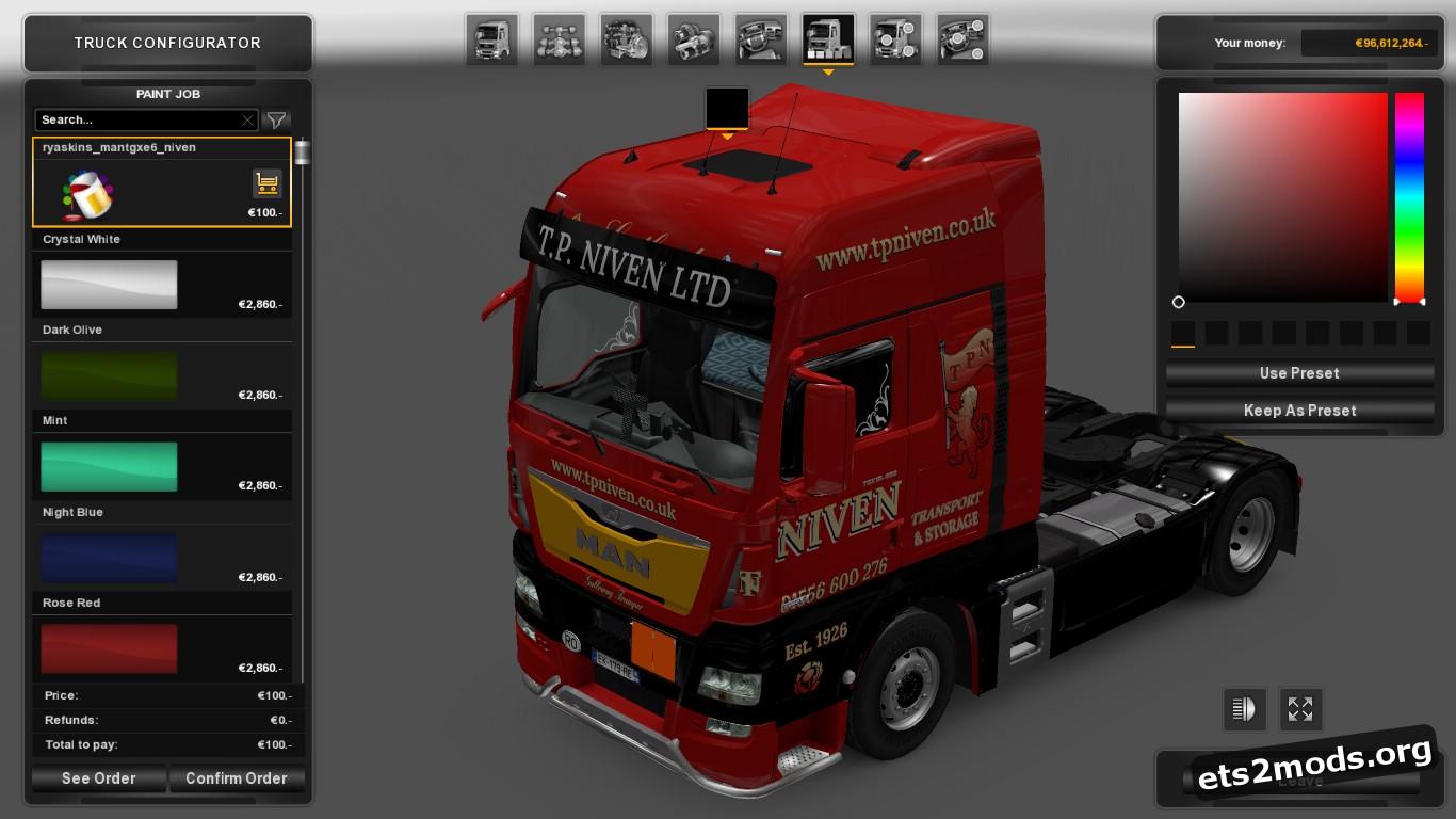 MAN Euro 6 T.P.Niven Transport Skin