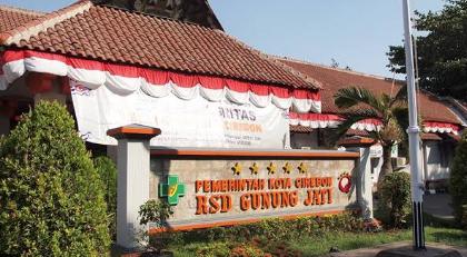 Jadwal Dokter RSD Gunung Jati Cirebon