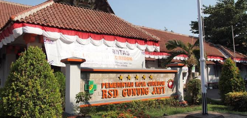 Jadwal Dokter RSD Gunung Jati Cirebon Terbaru