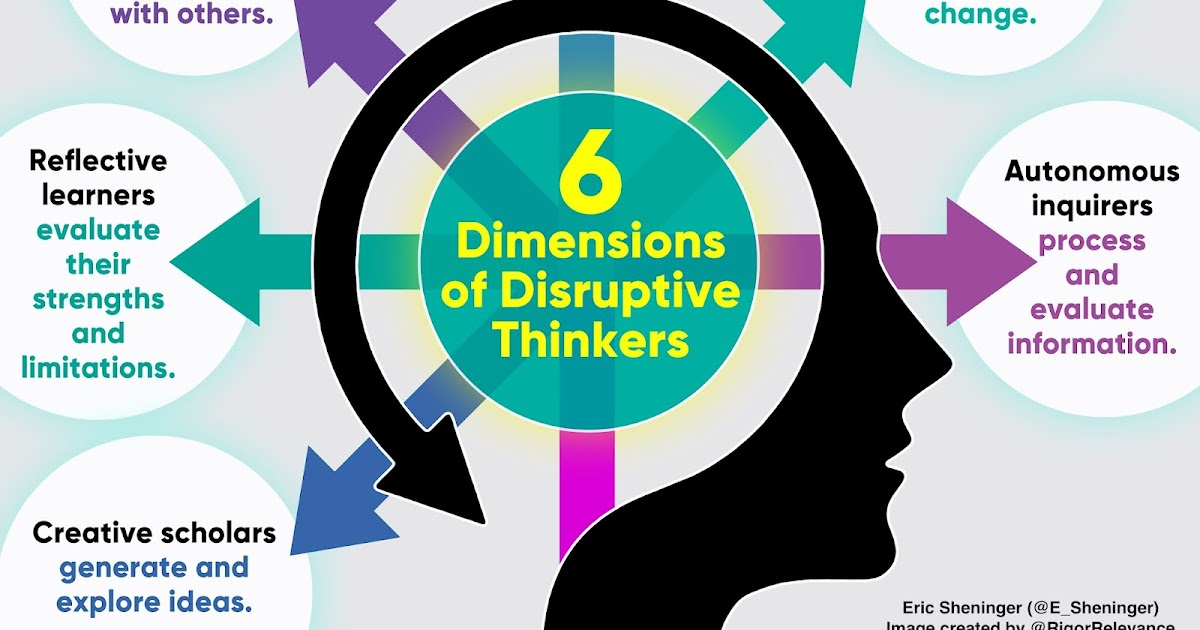 A Principal's Reflections: The 6 Dimensions of Disruptive Thinkers