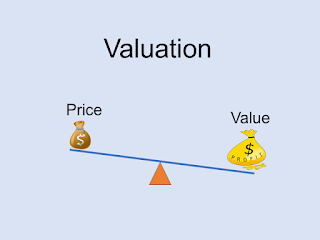 Foundations in value investing