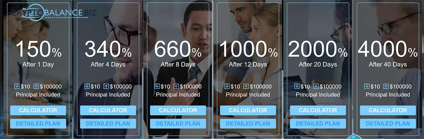 Инвестиционные планы Advisorinvest