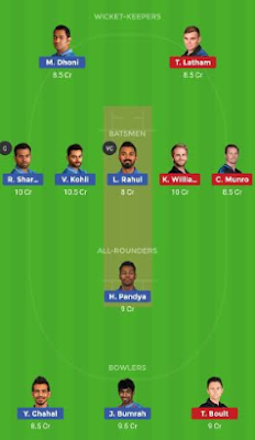 IND vs NZ Match Preview | ICC WORLD CUP 2019
