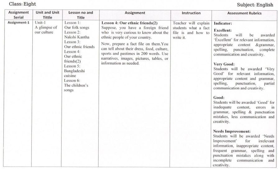 Class 8 English Assignment 2021 For 2nd Week