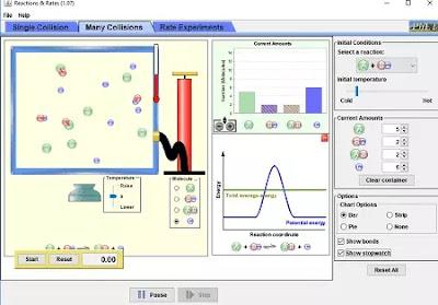 Software simulator reaksi kimia gratis terbaik-2