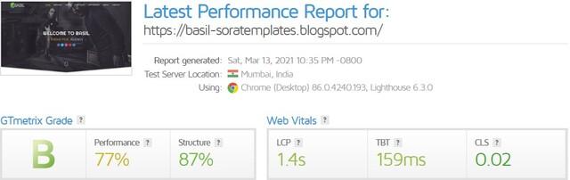 GT Metrix Score of Basil Blogger Template By Sora Templates