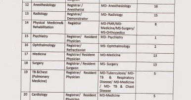 DME Assam Physiotherapist Admit Card Download Now