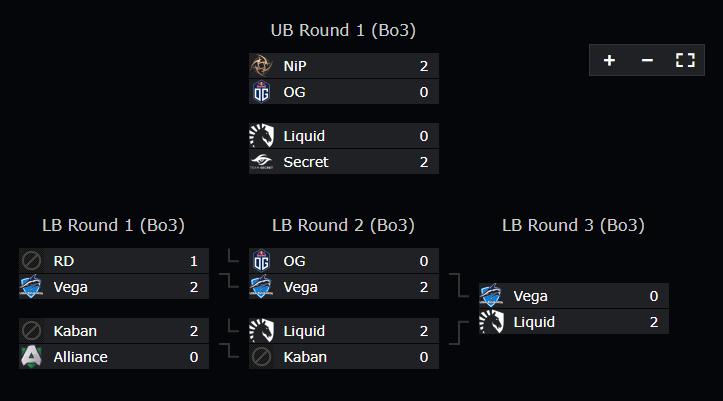 1 - 5 điểm nhấn nổi bật sau vòng loại Dream League