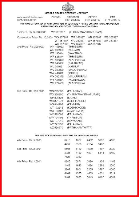 Kerala Lottery 23.04.2018 Win Win W 457 Lottery Results Official PDF keralalottery.info-page-001