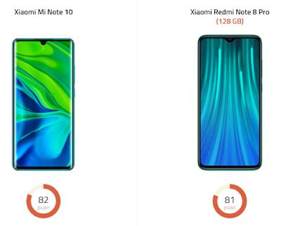 Xiaomi Mi Note 10 ve Xiaomi Redmi Note 8 Pro Karşılaştırması