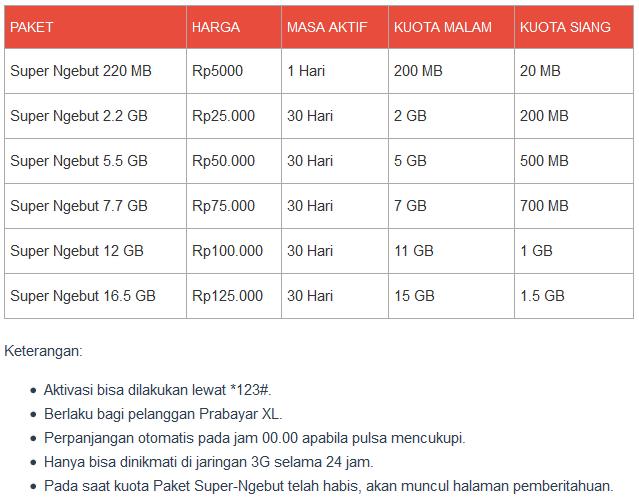 Paket Internet XL 4G Murah Super Ngebut Puluhan Giga