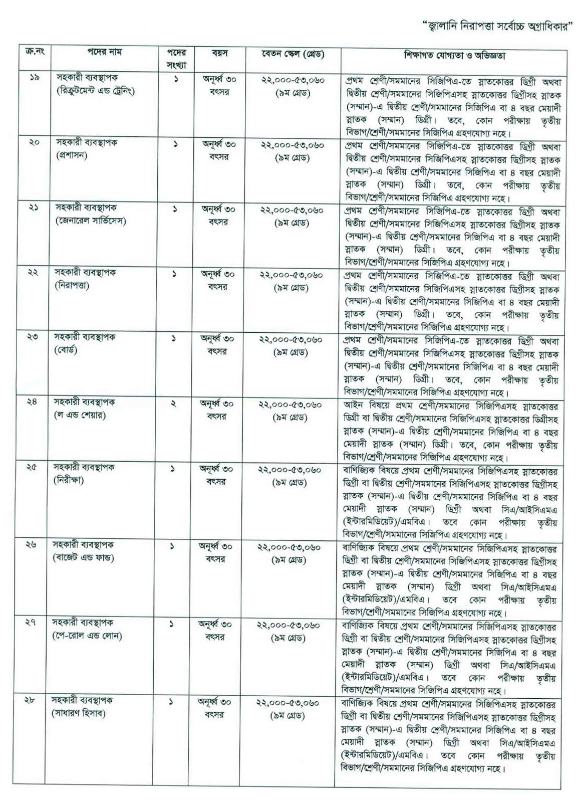 Barapukuria Coal Mining Company Limited Job Circular 2018