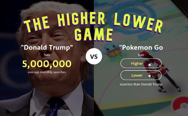 δωρεάν διασκεδαστικό παιχνίδι για browser