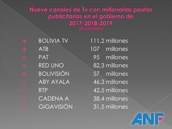 Vea el ranking de televisoras beneficiadas con publicidad millonaria en el gobierno de Evo