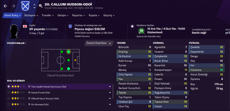 Callum Hudson-Odoi fm21 profile