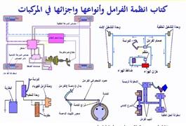 انظمة الفرامل وأنواعها واجزائها في المركبات pdf
