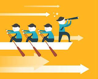 O Empreendedor e a Liderança