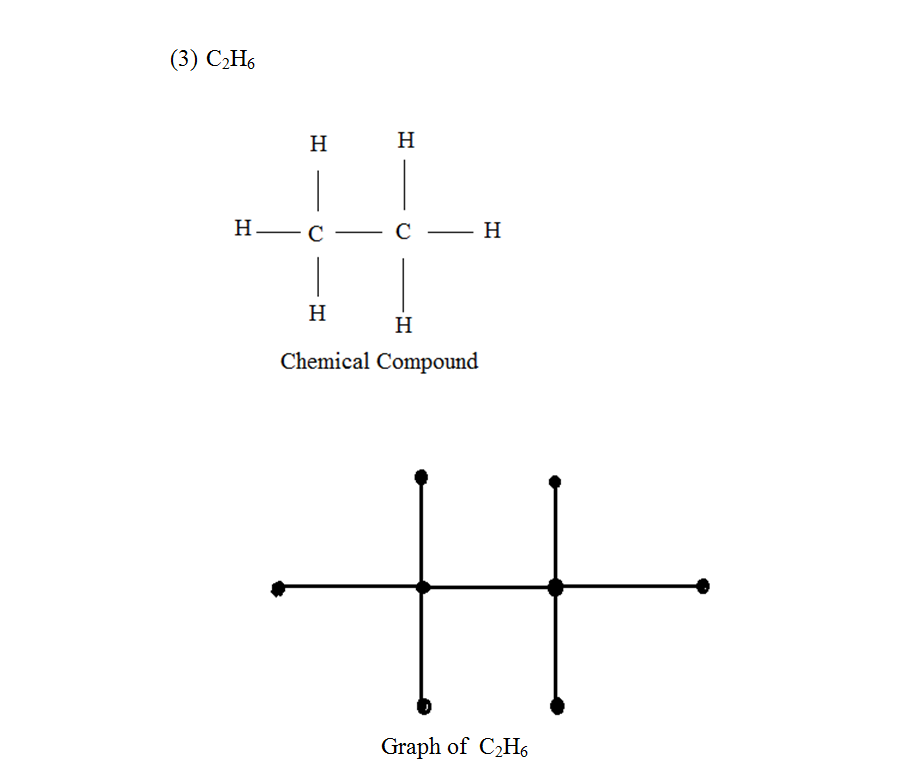 Draw The Graph Of Following Chemical Compound 1 Ch4 2 C2h6 3 C6h12 4 N2o3 Laboratory chemical safety summary (lcss) datasheet. graph of following chemical compound