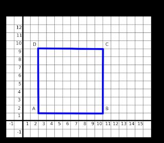Materi Matematika Kelas 6 SD Semester 2 ( Genap )