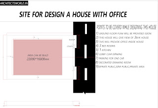 PLANS,HOMEDECORE,ARCHDAILY,ARCHITURE,HOUSES,PLANS,ELEVATIONS,SECTIONS,AREA MANAGEMENT,CONCEPTS OF DESIGNING HOUSE
