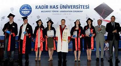 منحة جامعة قادر هاس في تركيا لدراسة البكالوريوس والدراسات العليا بدون شهادة اللغة الإنجليزية 2021