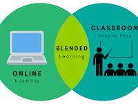 Pengertian Model Pembelajaran Blended Learning serta Unsurnya