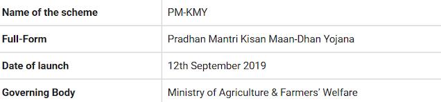 Pradhan Mantri Kisan Maan-Dhan Yojana (PM-KMY)