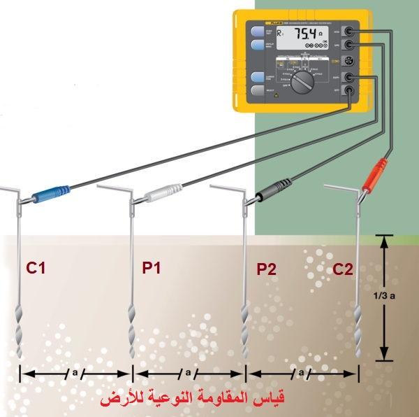 قياس المقاومة النوعية للتربة للأرض earthing resistance measuring