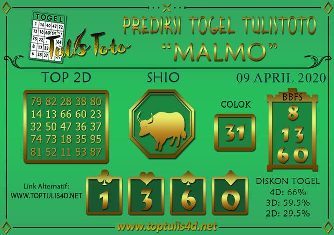 Prediksi Togel MALMO TULISTOTO 09 APRIL 2020