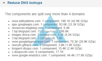 Cara Mengatasi Reduce DNS Lookups YSlow GTmetrix