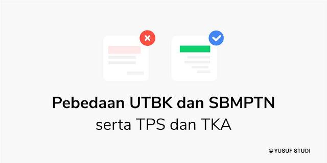 Perbedaan UTBK dan SBMPTN - yusufstudi.com