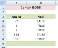 ISODD function in Excel