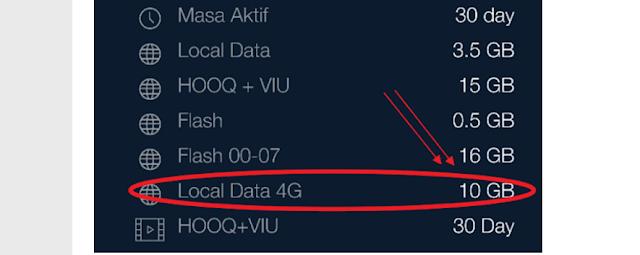 2 Cara Cek Lokasi Aktifasi Paket data Telkomsel
