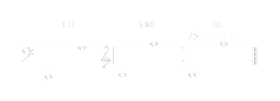 [Image: Musical notation showing a range of 6 octaves.]