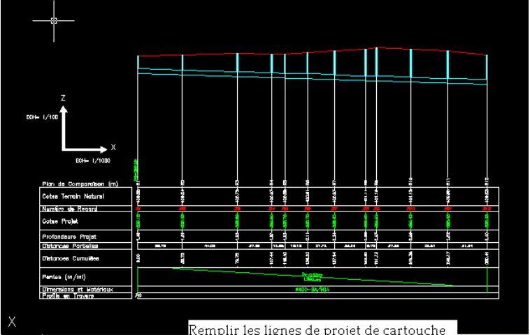 Comment r aliser un profil en long aassainissement avec for Assainissement cours pdf