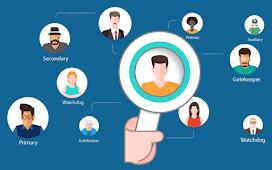 Как найти своих клиентов в интернете