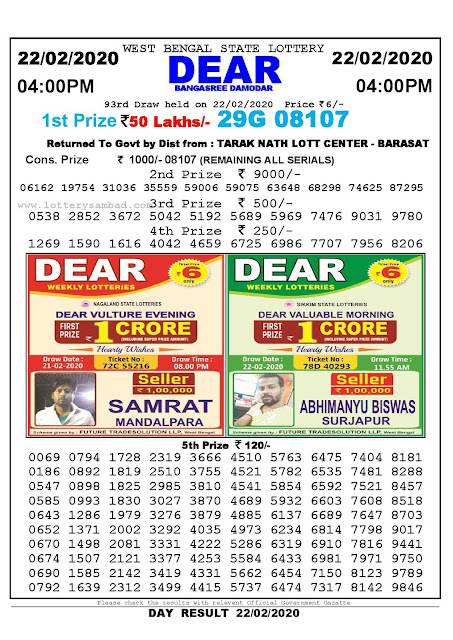 Lottery Sambad 22.02.2020 West Bengal Lottery Result 4 PM