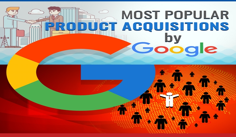 googles-12-most-popular-product-acquisitions
