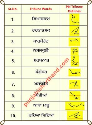 03 June 2020 Punjabi Tribune Shorthand Outlines