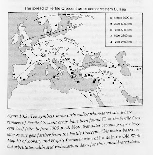 Page 181. Figure 10.2. The symbols show early radiocarbon-dated sites where remains of Fertile Crescent crops have been found. Square = the Fertile Crescent itself (sites before 7000 B.C.). Note that dates become progressively later as one gets farther from the Fertile Crescent. This map is based on Map 20 of Zohary and Hopf's Domestication of Plants in the Old World but substitutes calibrated radiocarbon dates for their uncalibrated dates.