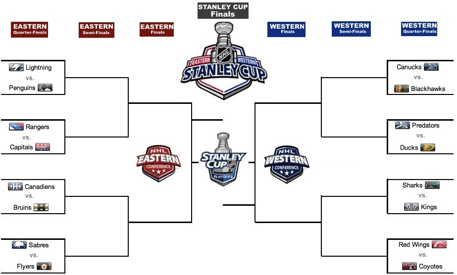 Zany image intended for nhl bracket printable
